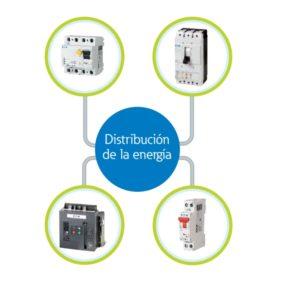 Distribución Energía